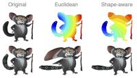 Shape-aware character deformation